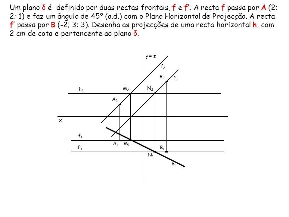 Um plano δ é definido por duas rectas frontais, f e f'