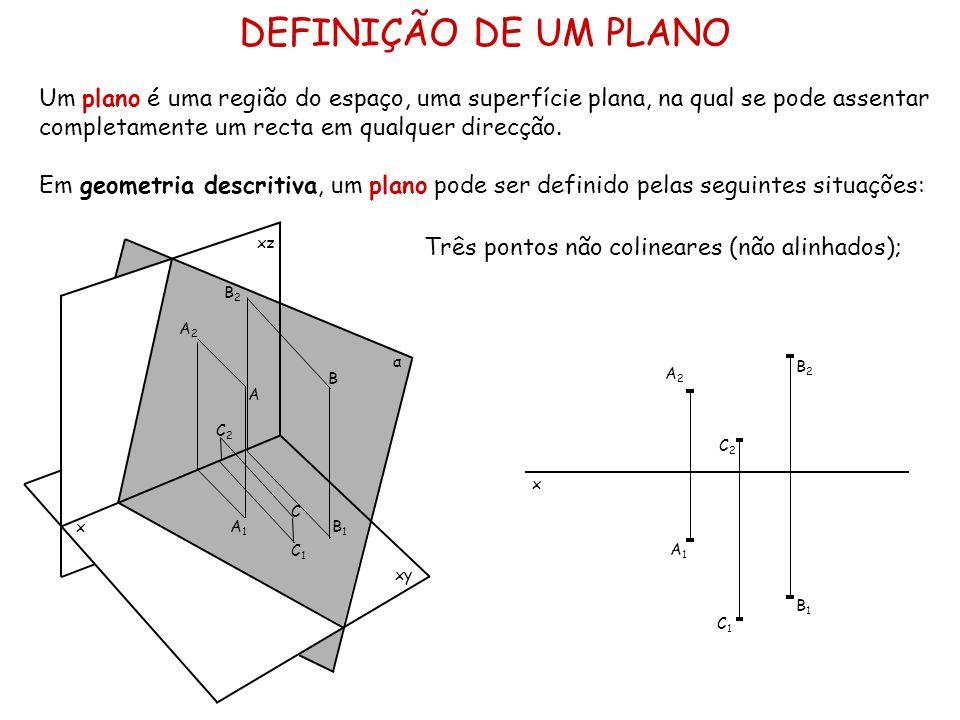 DEFINIÇÃO DE UM PLANO Um plano é uma região do espaço, uma superfície plana, na qual se pode assentar completamente um recta em qualquer direcção.