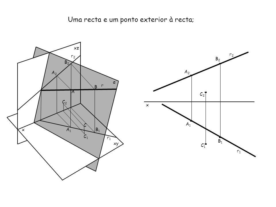 Uma recta e um ponto exterior à recta;