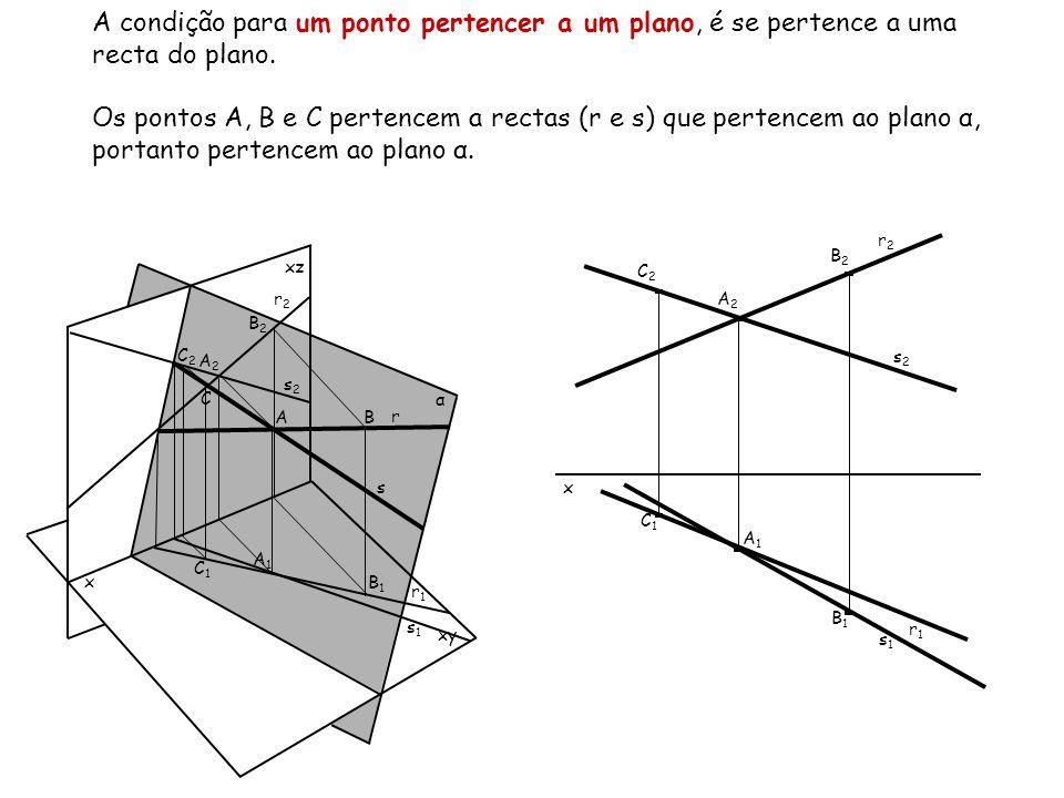 A condição para um ponto pertencer a um plano, é se pertence a uma recta do plano.