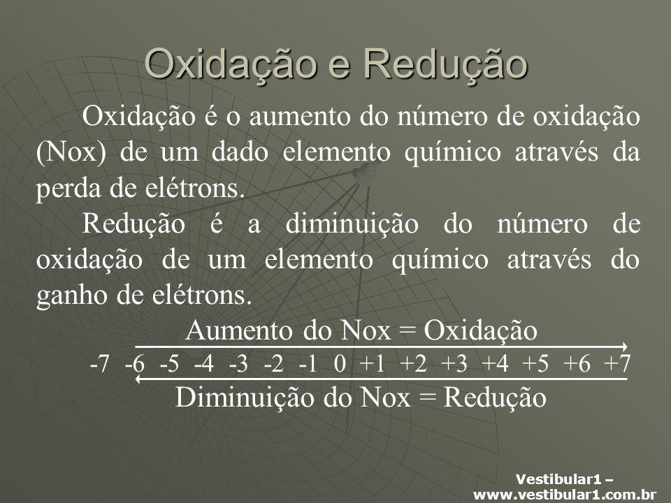 Oxidação e Redução Oxidação é o aumento do número de oxidação (Nox) de um dado elemento químico através da perda de elétrons.