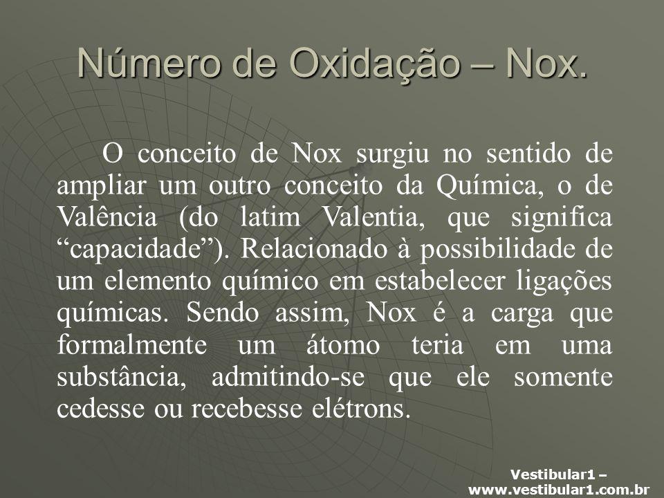 Número de Oxidação – Nox.