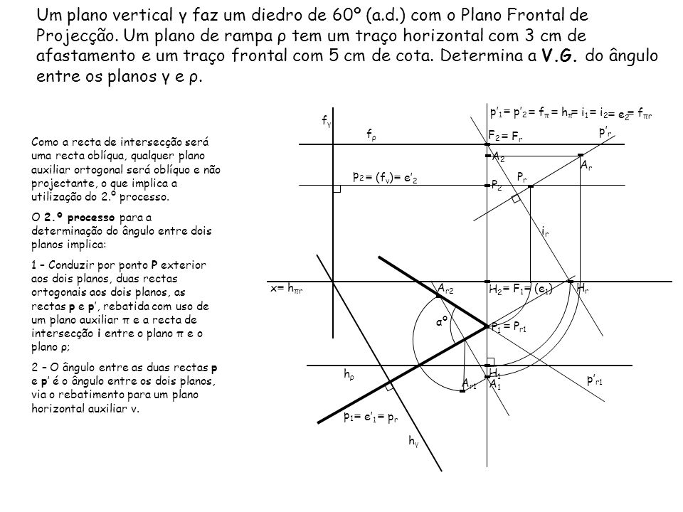 Um plano vertical γ faz um diedro de 60º (a. d