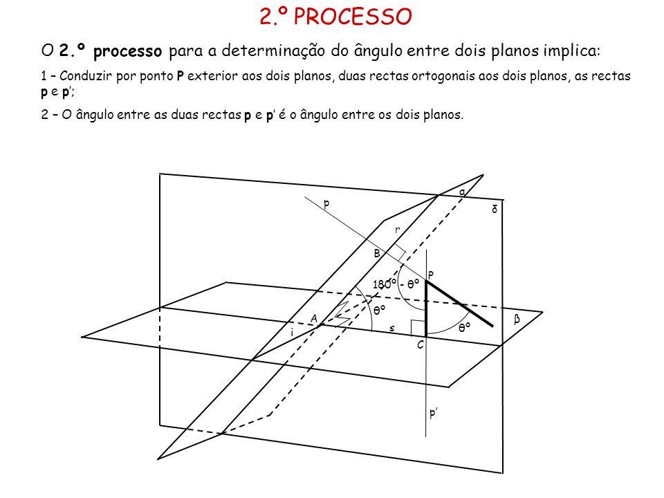 2.º PROCESSO O 2.º processo para a determinação do ângulo entre dois planos implica: