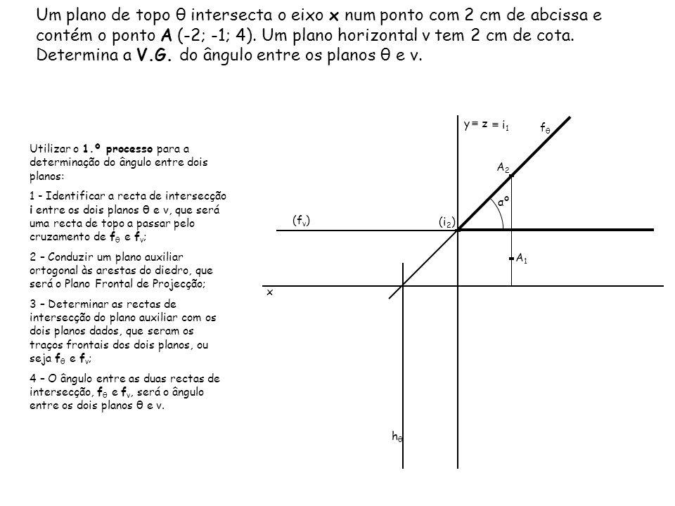Um plano de topo θ intersecta o eixo x num ponto com 2 cm de abcissa e contém o ponto A (-2; -1; 4). Um plano horizontal ν tem 2 cm de cota. Determina a V.G. do ângulo entre os planos θ e ν.