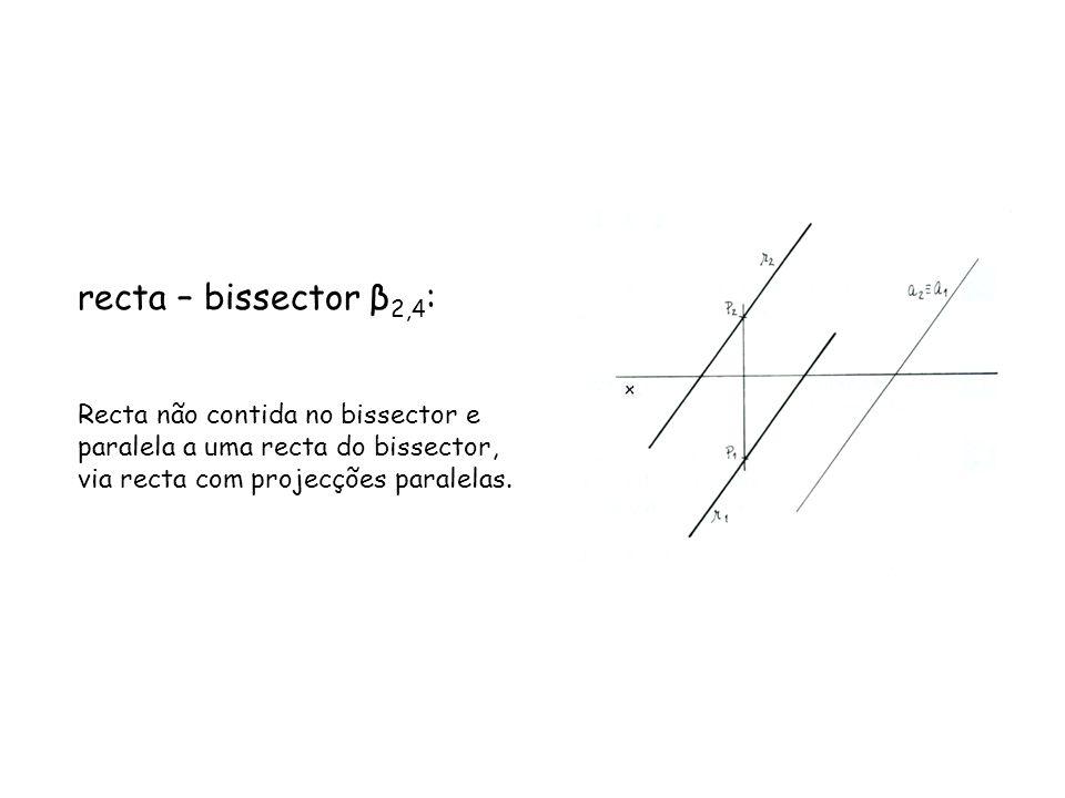 recta – bissector β2,4: Recta não contida no bissector e paralela a uma recta do bissector, via recta com projecções paralelas.
