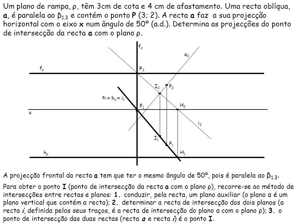 Um plano de rampa, ρ, têm 3cm de cota e 4 cm de afastamento