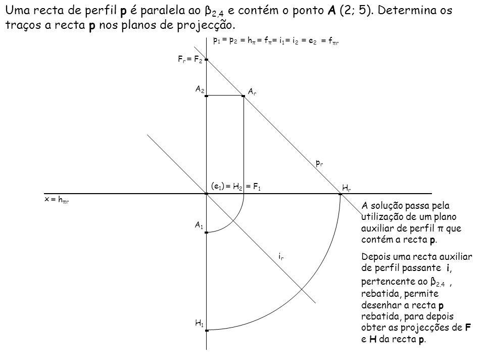 Uma recta de perfil p é paralela ao β2,4 e contém o ponto A (2; 5)