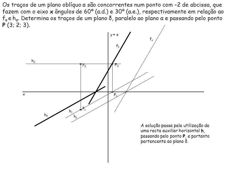 Os traços de um plano oblíquo α são concorrentes num ponto com –2 de abcissa, que fazem com o eixo x ângulos de 60º (a.d.) e 30º (a.e.), respectivamente em relação ao fα e hα. Determina os traços de um plano δ, paralelo ao plano α e passando pelo ponto P (3; 2; 3).