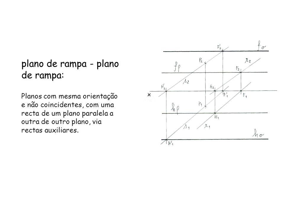 plano de rampa - plano de rampa: