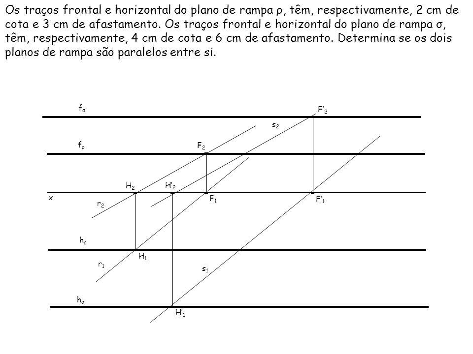 Os traços frontal e horizontal do plano de rampa ρ, têm, respectivamente, 2 cm de cota e 3 cm de afastamento. Os traços frontal e horizontal do plano de rampa σ, têm, respectivamente, 4 cm de cota e 6 cm de afastamento. Determina se os dois planos de rampa são paralelos entre si.