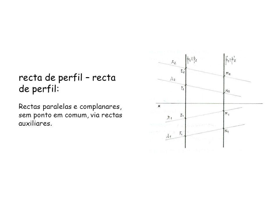 recta de perfil – recta de perfil: