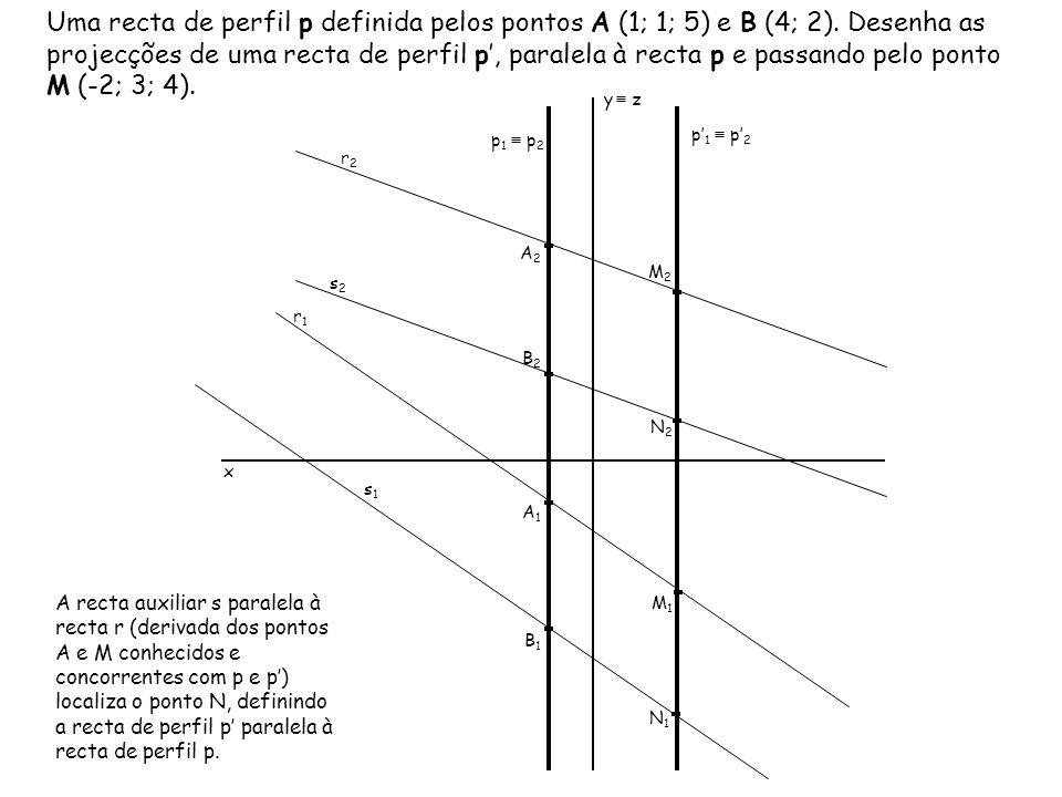 Uma recta de perfil p definida pelos pontos A (1; 1; 5) e B (4; 2)