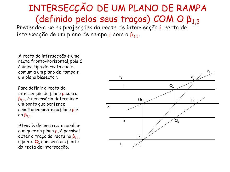 INTERSECÇÃO DE UM PLANO DE RAMPA (definido pelos seus traços) COM O β1,3