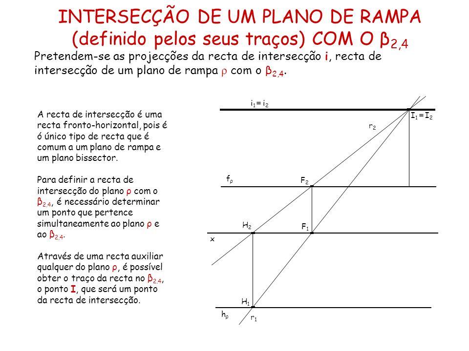 INTERSECÇÃO DE UM PLANO DE RAMPA (definido pelos seus traços) COM O β2,4