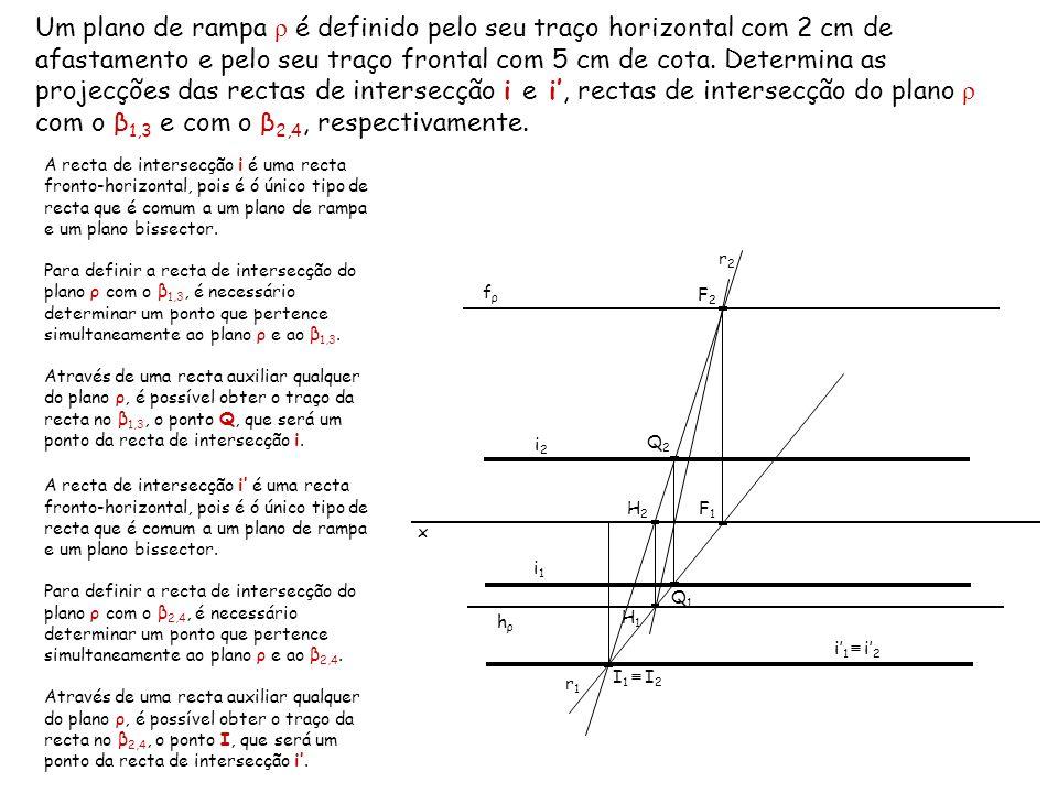 Um plano de rampa ρ é definido pelo seu traço horizontal com 2 cm de afastamento e pelo seu traço frontal com 5 cm de cota. Determina as projecções das rectas de intersecção i e i', rectas de intersecção do plano ρ com o β1,3 e com o β2,4, respectivamente.