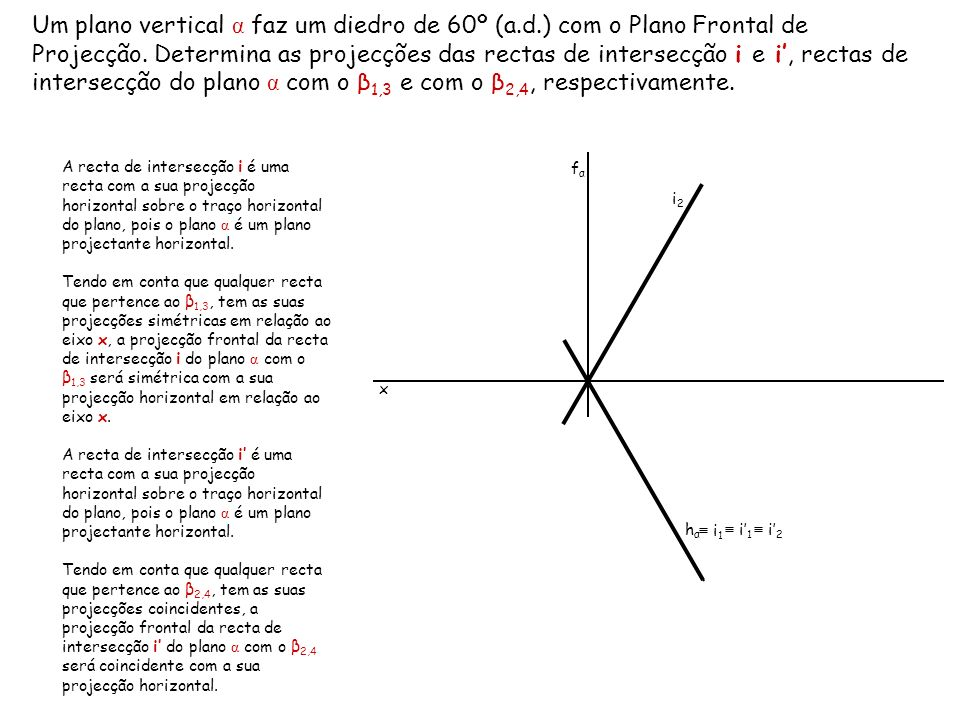Um plano vertical α faz um diedro de 60º (a. d