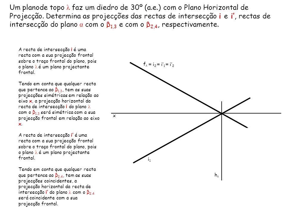 Um planode topo λ faz um diedro de 30º (a. e