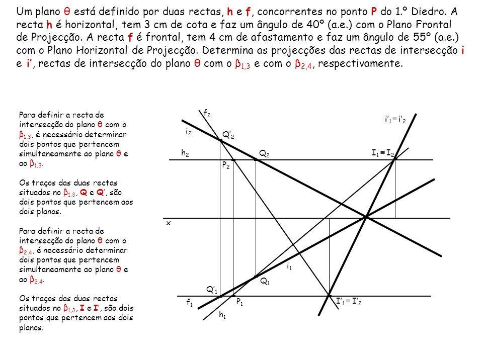 Um plano θ está definido por duas rectas, h e f, concorrentes no ponto P do 1.º Diedro. A recta h é horizontal, tem 3 cm de cota e faz um ângulo de 40º (a.e.) com o Plano Frontal de Projecção. A recta f é frontal, tem 4 cm de afastamento e faz um ângulo de 55º (a.e.) com o Plano Horizontal de Projecção. Determina as projecções das rectas de intersecção i e i', rectas de intersecção do plano θ com o β1,3 e com o β2,4, respectivamente.