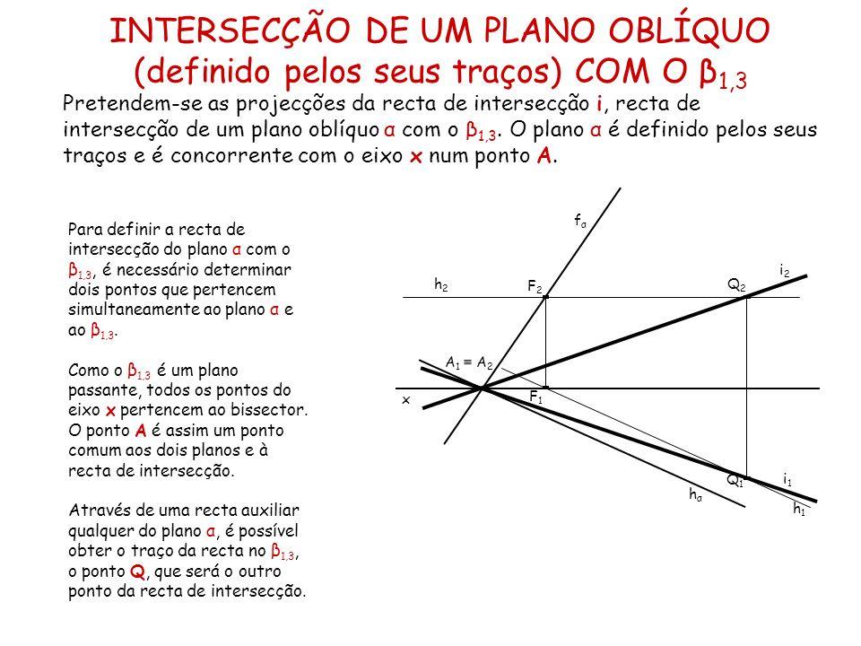 INTERSECÇÃO DE UM PLANO OBLÍQUO (definido pelos seus traços) COM O β1,3