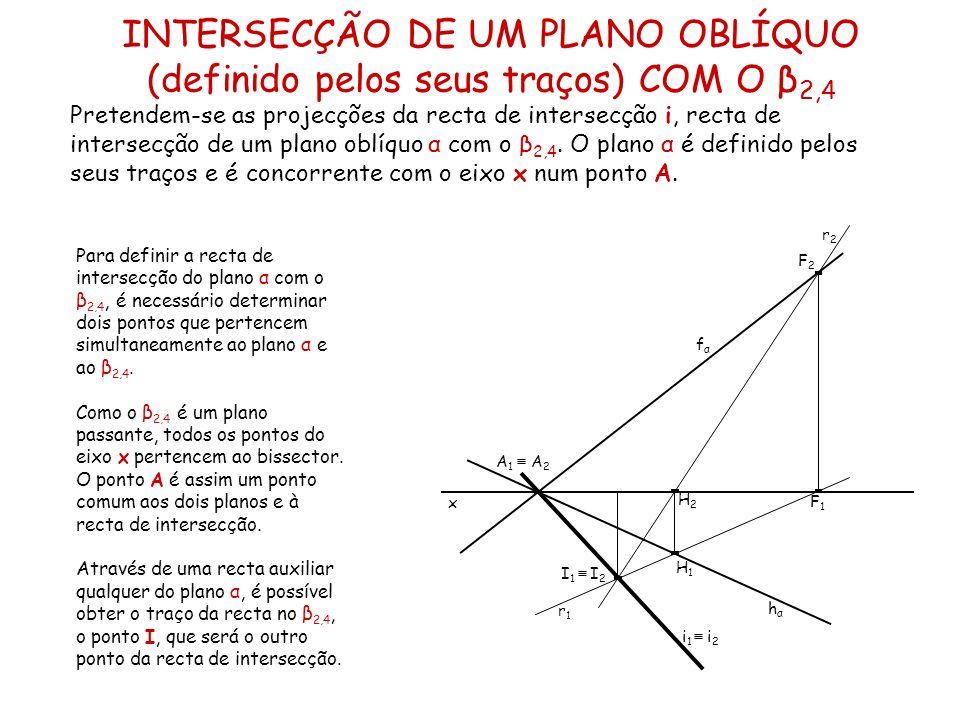 INTERSECÇÃO DE UM PLANO OBLÍQUO (definido pelos seus traços) COM O β2,4