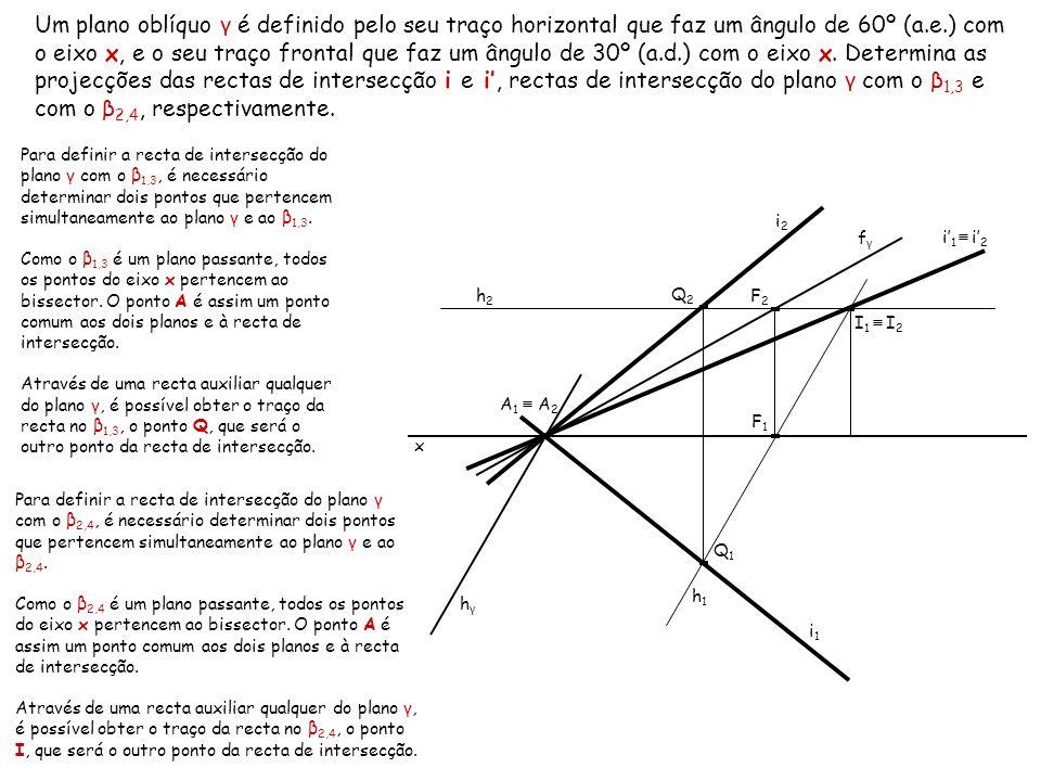 Um plano oblíquo γ é definido pelo seu traço horizontal que faz um ângulo de 60º (a.e.) com o eixo x, e o seu traço frontal que faz um ângulo de 30º (a.d.) com o eixo x. Determina as projecções das rectas de intersecção i e i', rectas de intersecção do plano γ com o β1,3 e com o β2,4, respectivamente.