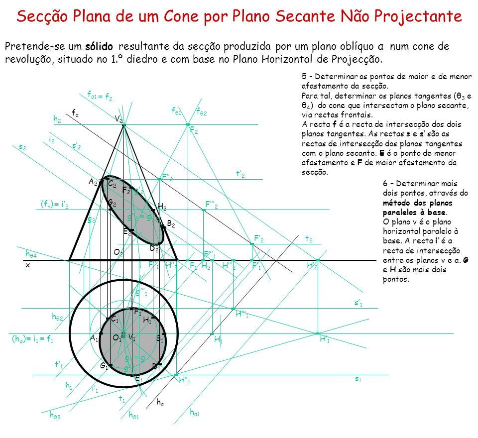 Secção Plana de um Cone por Plano Secante Não Projectante