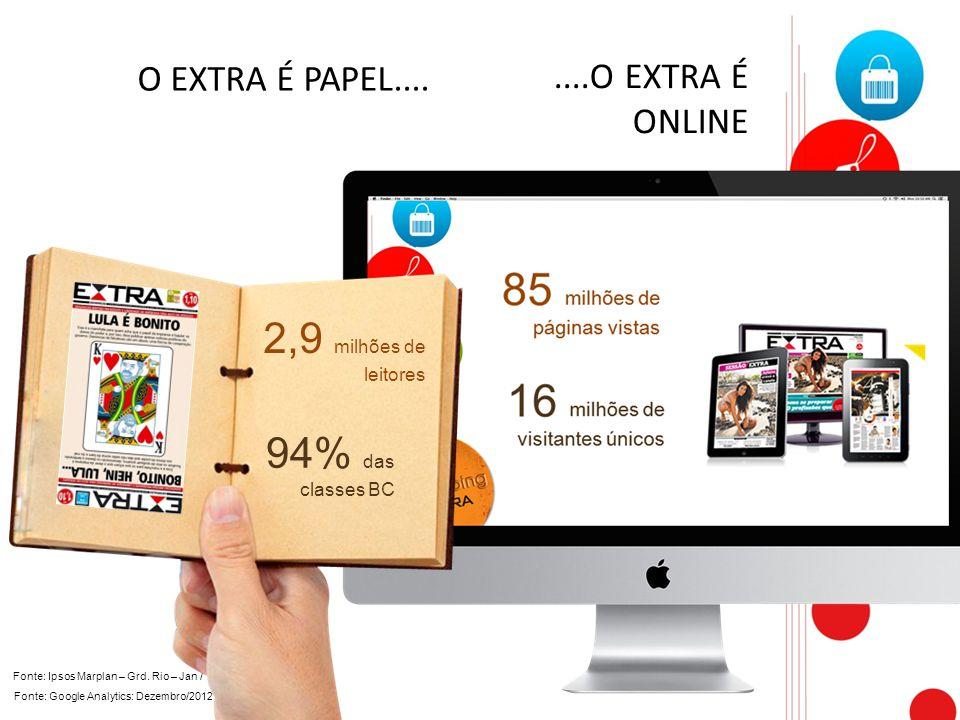 2,9 milhões de leitores 94% das classes BC O EXTRA É PAPEL....