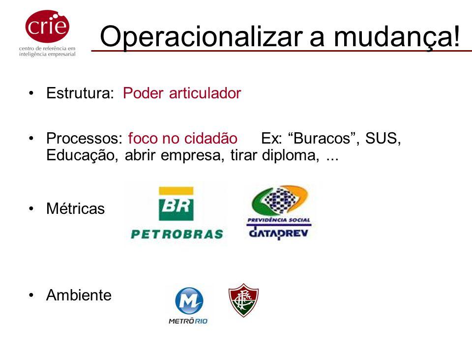 Operacionalizar a mudança!