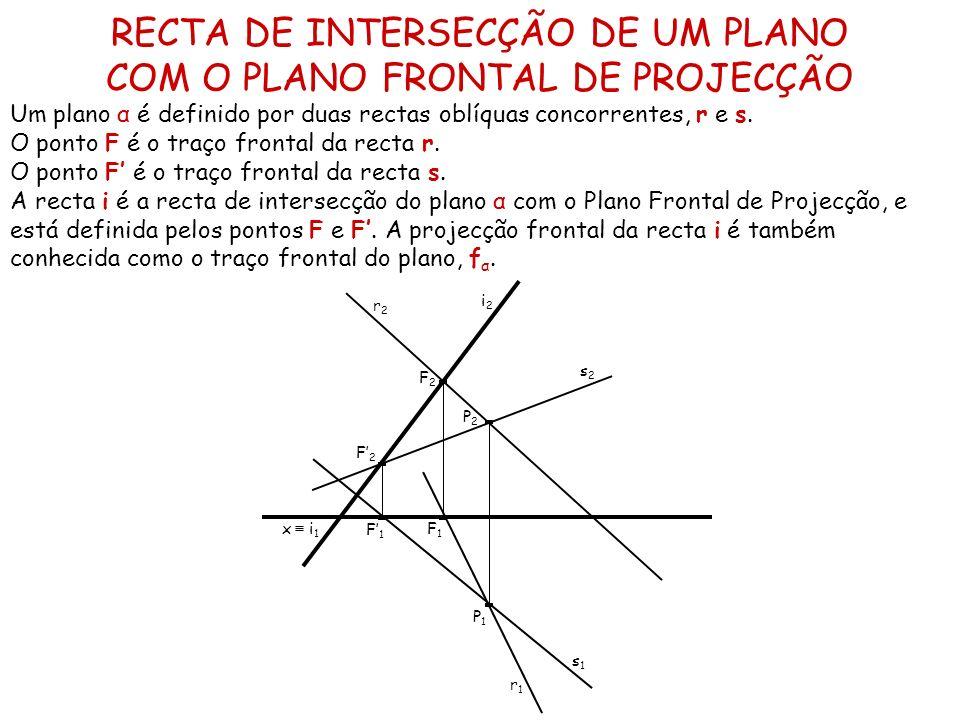 RECTA DE INTERSECÇÃO DE UM PLANO COM O PLANO FRONTAL DE PROJECÇÃO