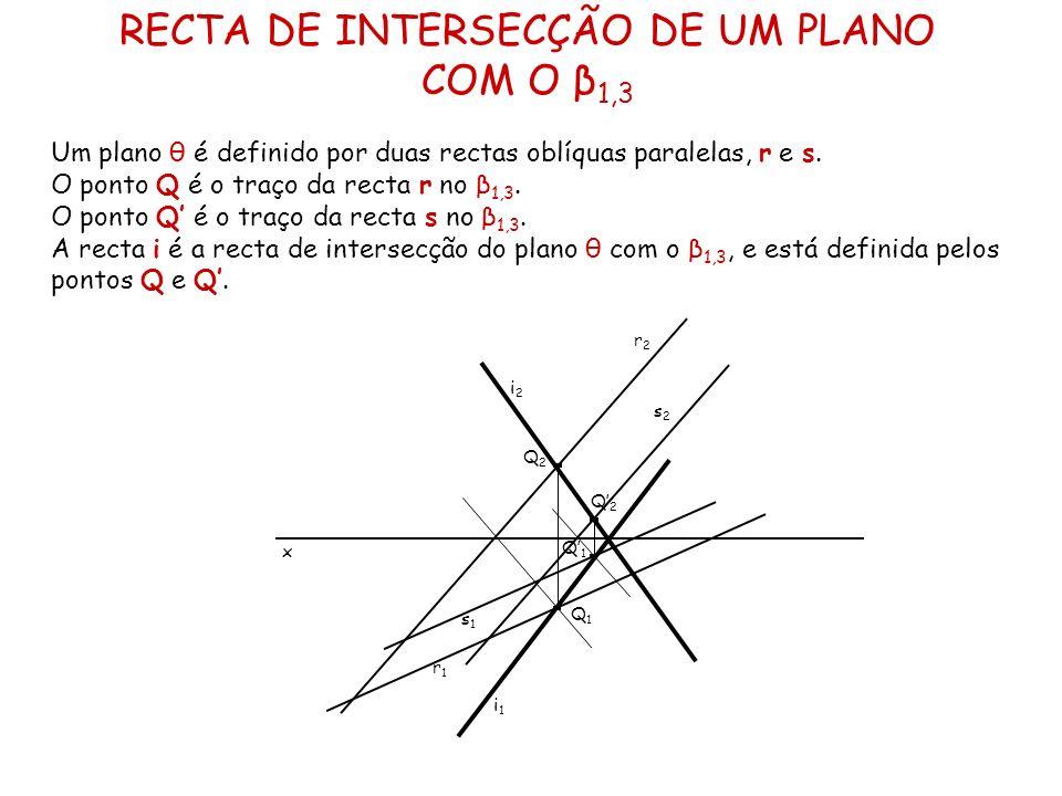 RECTA DE INTERSECÇÃO DE UM PLANO