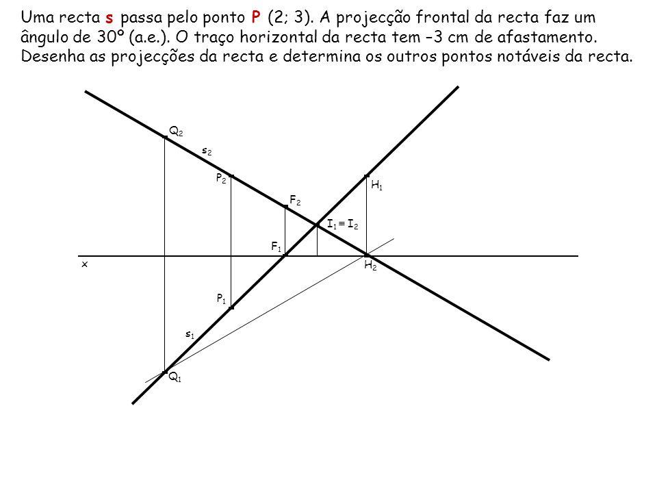 Uma recta s passa pelo ponto P (2; 3)