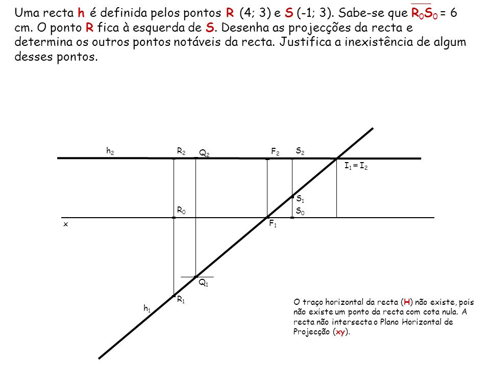 Uma recta h é definida pelos pontos R (4; 3) e S (-1; 3)