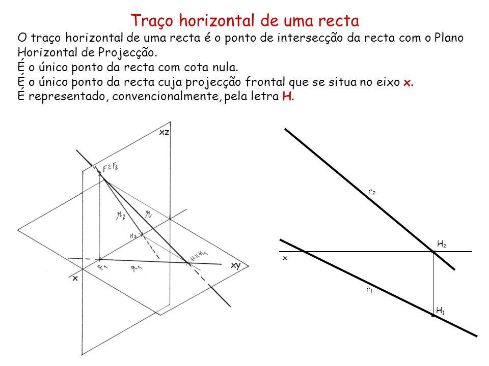 Traço horizontal de uma recta