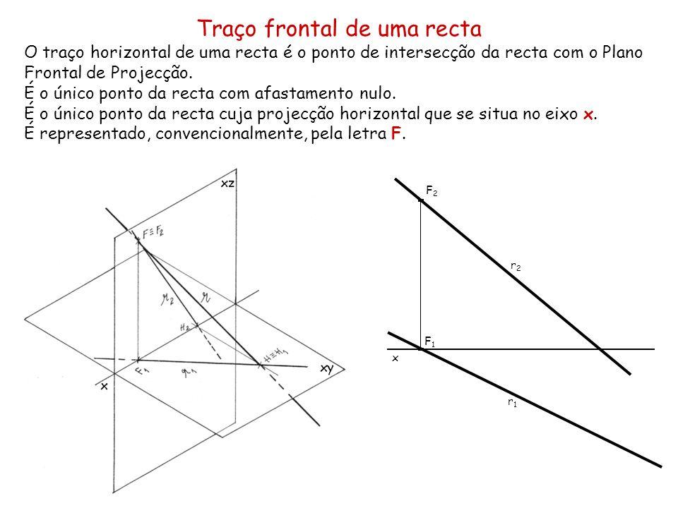 Traço frontal de uma recta