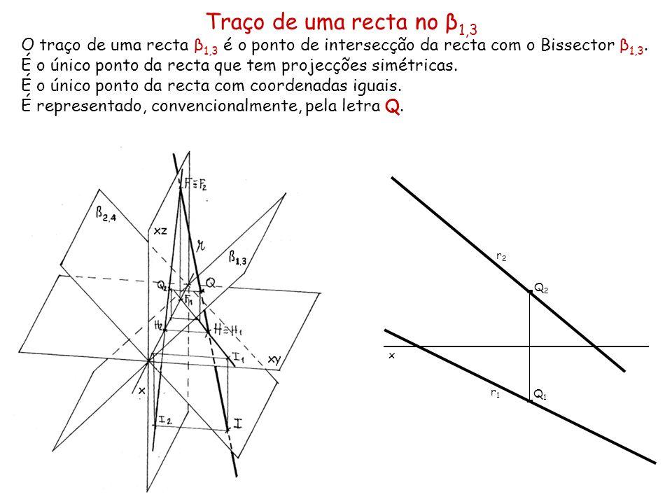 Traço de uma recta no β1,3 O traço de uma recta β1,3 é o ponto de intersecção da recta com o Bissector β1,3.