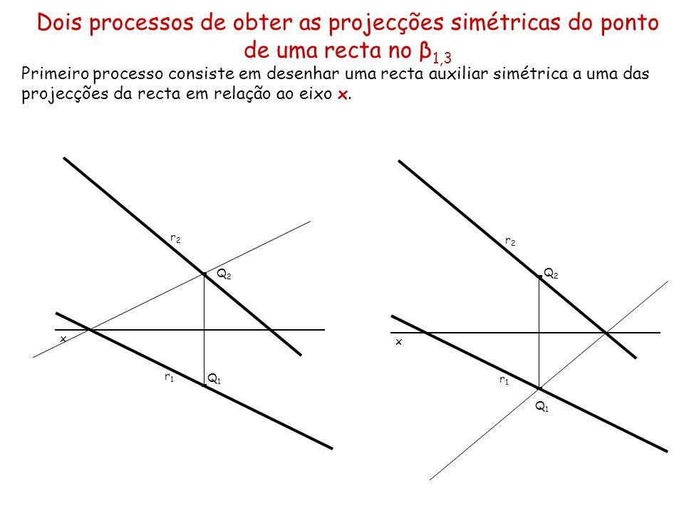 Dois processos de obter as projecções simétricas do ponto de uma recta no β1,3