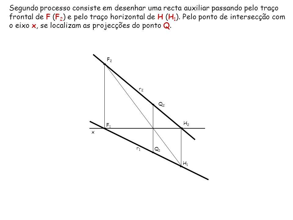 Segundo processo consiste em desenhar uma recta auxiliar passando pelo traço frontal de F (F2) e pelo traço horizontal de H (H1). Pelo ponto de intersecção com o eixo x, se localizam as projecções do ponto Q.
