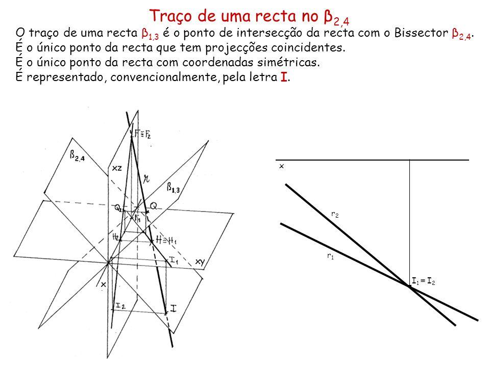Traço de uma recta no β2,4 O traço de uma recta β1,3 é o ponto de intersecção da recta com o Bissector β2,4.