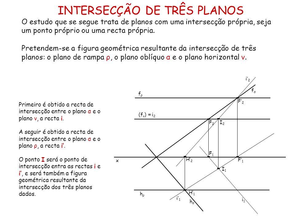 INTERSECÇÃO DE TRÊS PLANOS