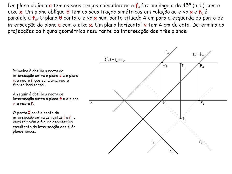Um plano oblíquo α tem os seus traços coincidentes e fα faz um ângulo de 45º (a.d.) com o eixo x. Um plano oblíquo θ tem os seus traços simétricos em relação ao eixo x e fθ é paralelo a fα. O plano θ corta o eixo x num ponto situado 4 cm para a esquerda do ponto de intersecção do plano α com o eixo x. Um plano horizontal ν tem 4 cm de cota. Determina as projecções da figura geométrica resultante da intersecção dos três planos.