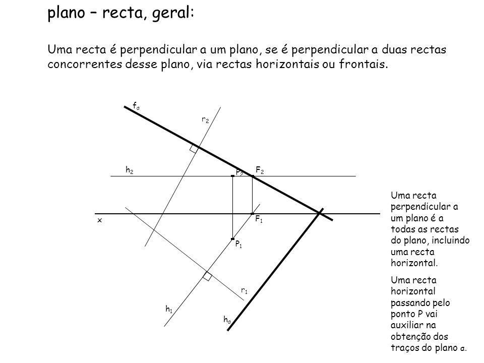 plano – recta, geral: