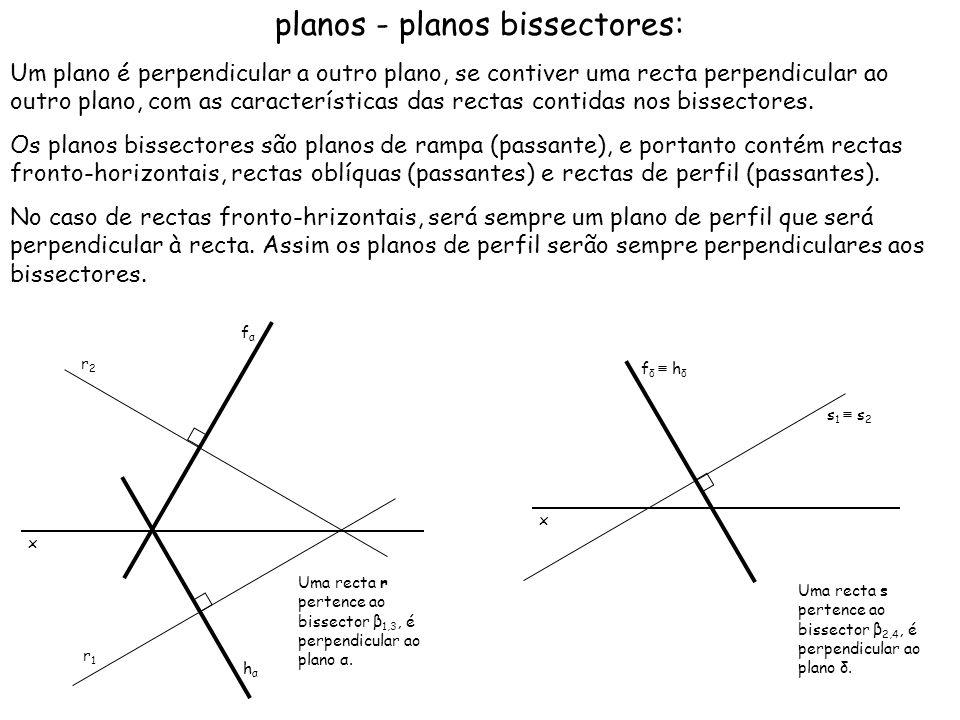 planos - planos bissectores: