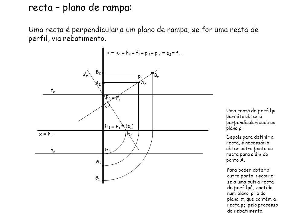 recta – plano de rampa:Uma recta é perpendicular a um plano de rampa, se for uma recta de perfil, via rebatimento.