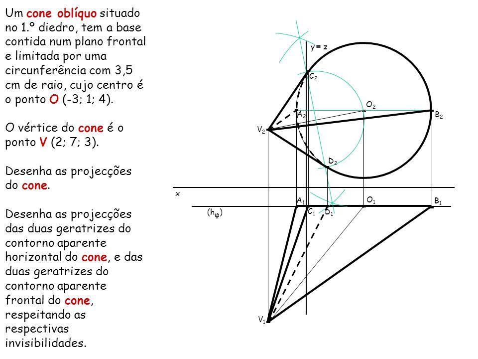 O vértice do cone é o ponto V (2; 7; 3).