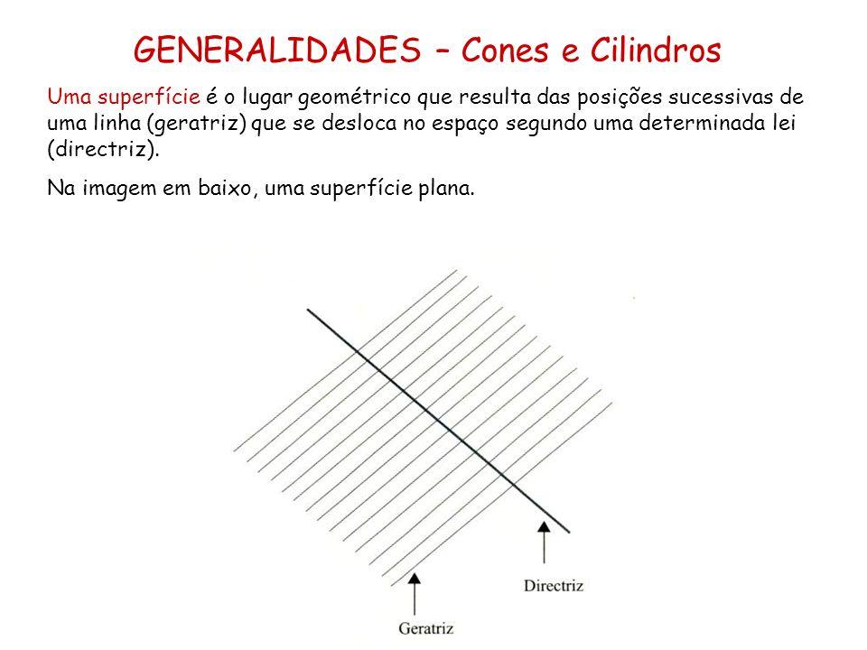 GENERALIDADES – Cones e Cilindros