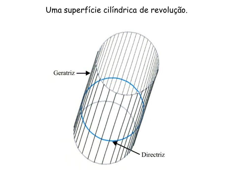 Uma superfície cilíndrica de revolução.