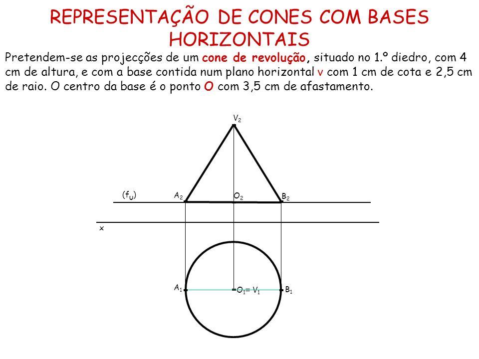 REPRESENTAÇÃO DE CONES COM BASES HORIZONTAIS