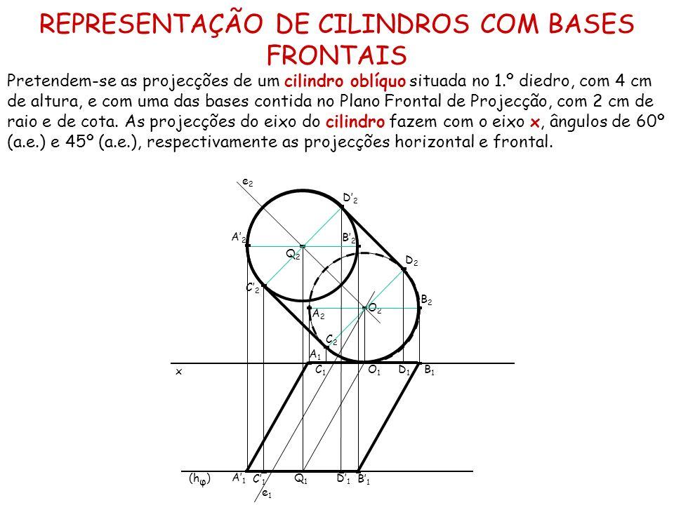 REPRESENTAÇÃO DE CILINDROS COM BASES FRONTAIS