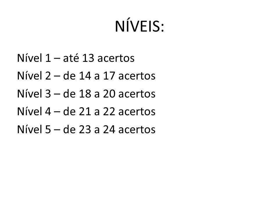 NÍVEIS: Nível 1 – até 13 acertos Nível 2 – de 14 a 17 acertos Nível 3 – de 18 a 20 acertos Nível 4 – de 21 a 22 acertos Nível 5 – de 23 a 24 acertos